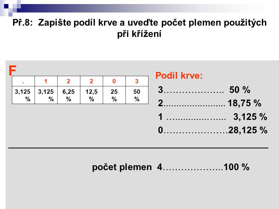 Př.8: Zapište podíl krve a uveďte počet plemen použitých při křížení