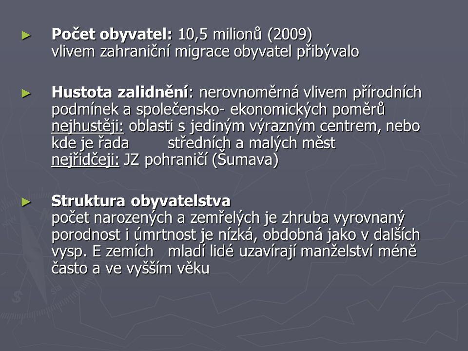 Počet obyvatel: 10,5 milionů (2009) vlivem zahraniční migrace obyvatel přibývalo