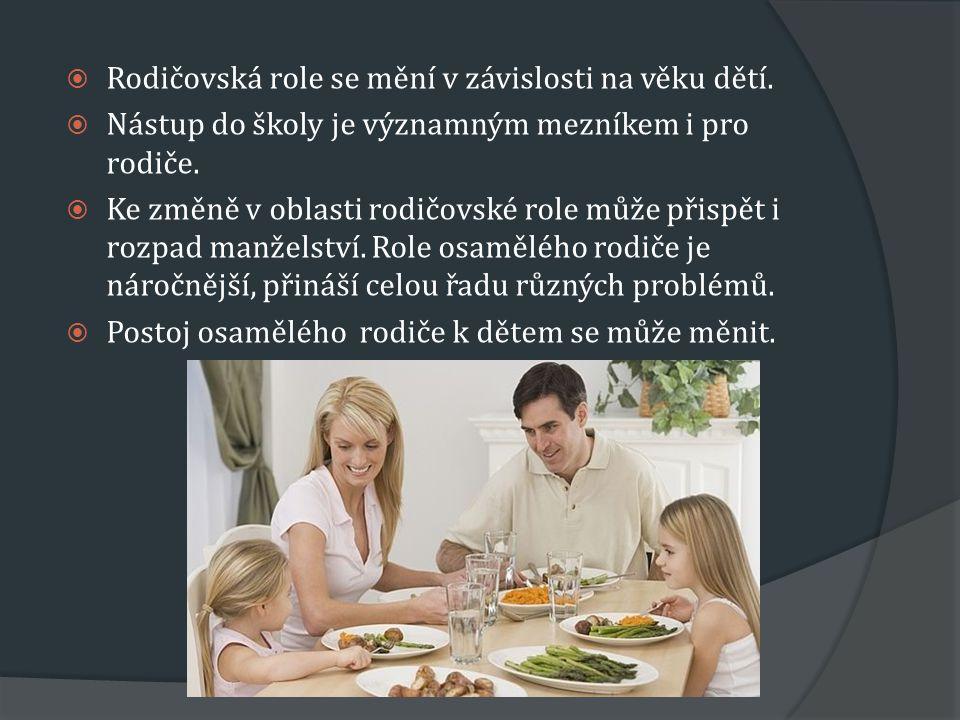 Rodičovská role se mění v závislosti na věku dětí.