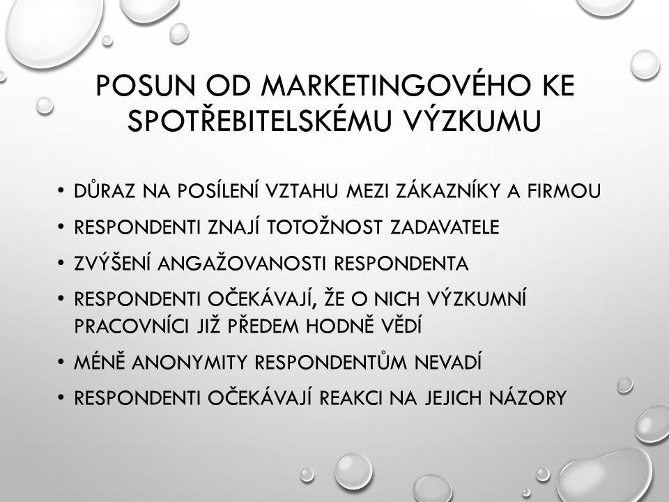 Posun od marketingového ke spotřebitelskému výzkumu