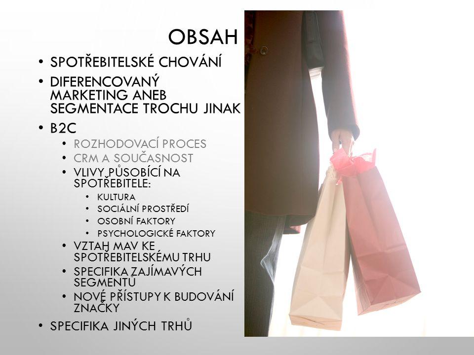 Obsah odulu Spotřebitelské chování