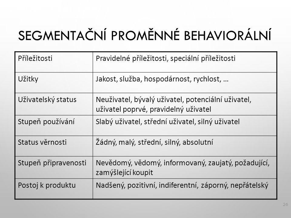 Segmentační proměnné behaviorální