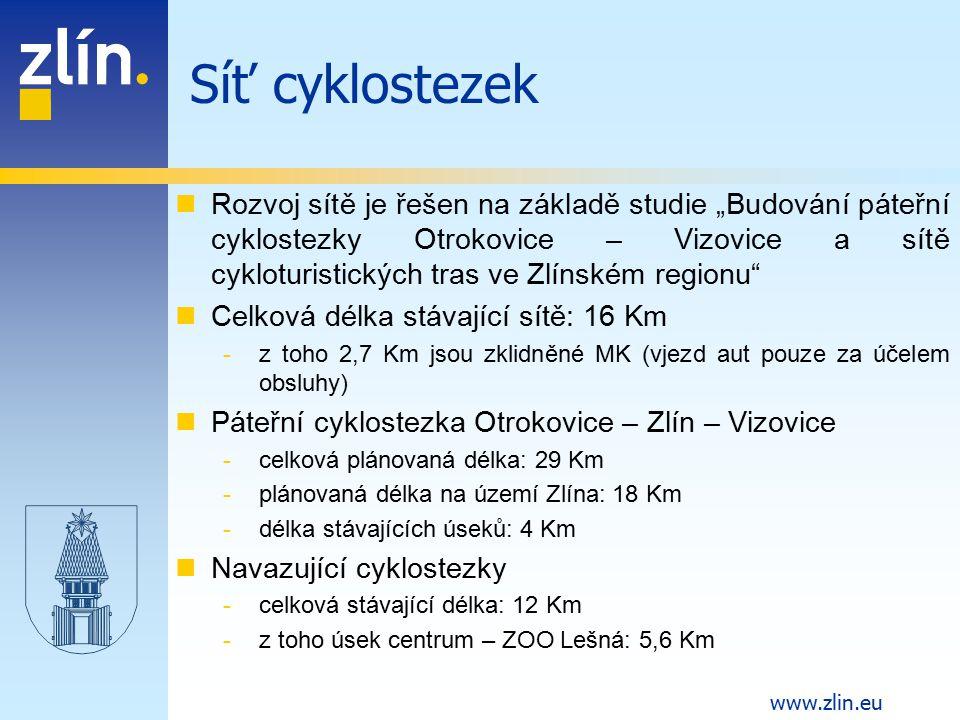 Síť cyklostezek
