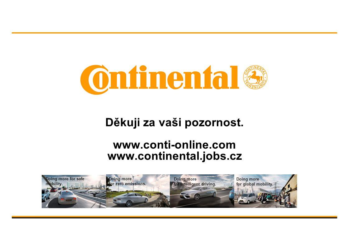 Děkuji za vaši pozornost. www.conti-online.com www.continental.jobs.cz