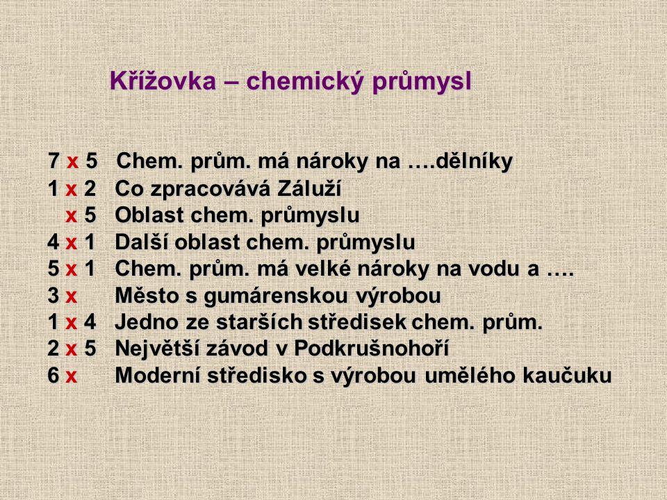 Křížovka – chemický průmysl