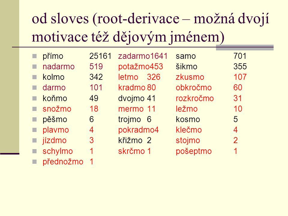 od sloves (root-derivace – možná dvojí motivace též dějovým jménem)