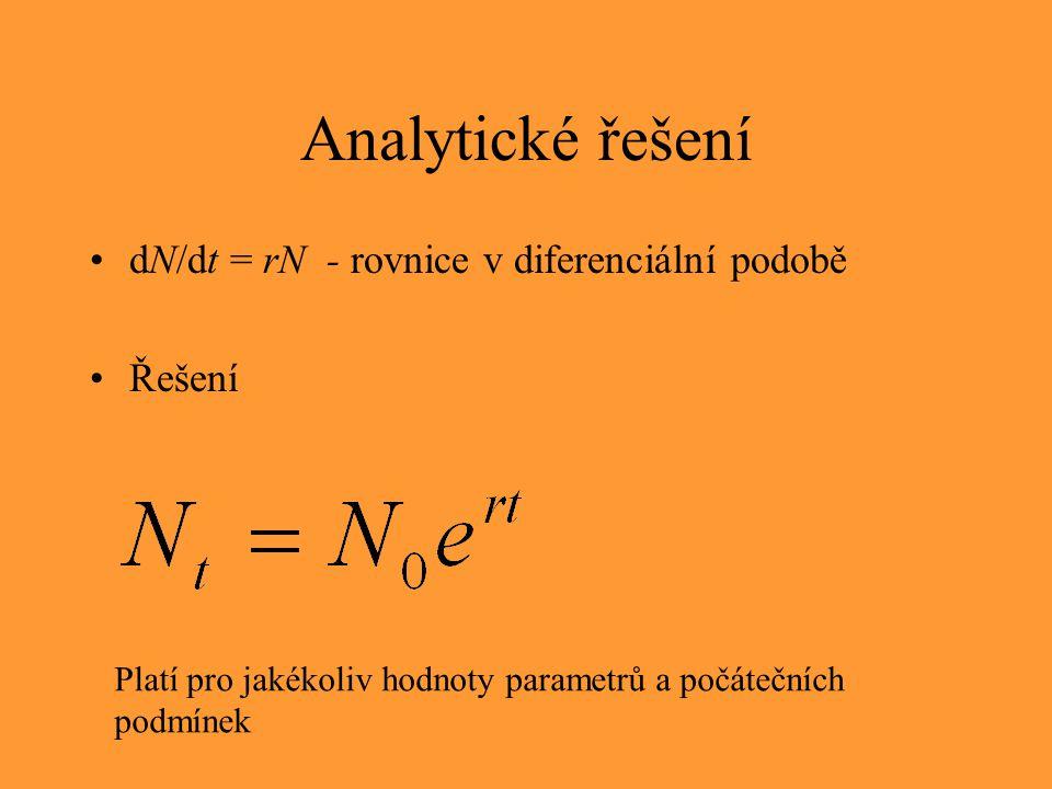 Analytické řešení dN/dt = rN - rovnice v diferenciální podobě Řešení