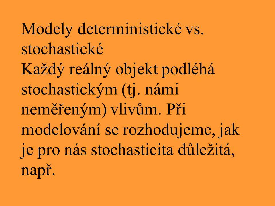 Modely deterministické vs