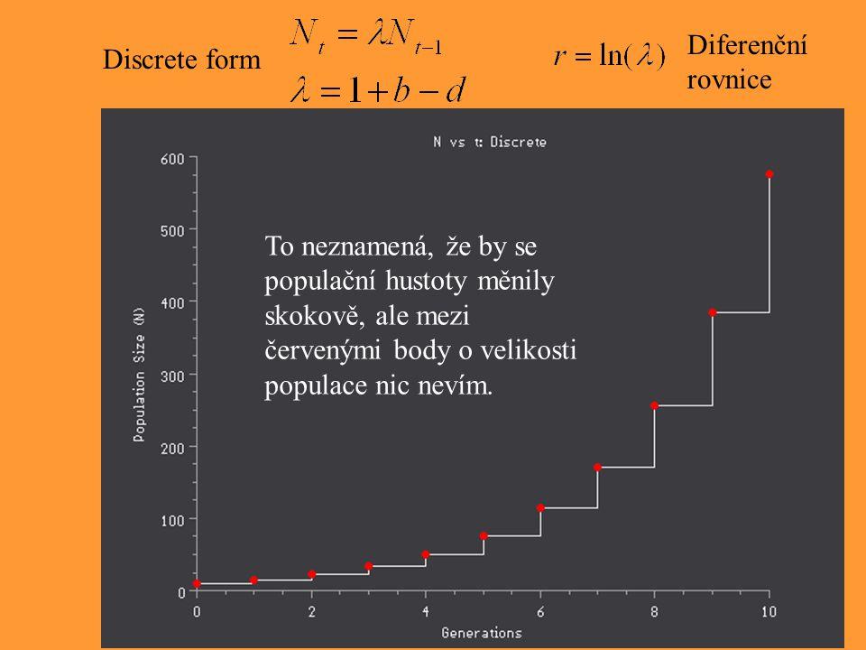 Diferenční rovnice Discrete form. To neznamená, že by se populační hustoty měnily skokově, ale mezi červenými body o velikosti populace nic nevím.