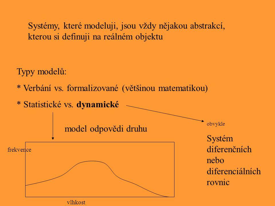 * Verbání vs. formalizované (většinou matematikou)