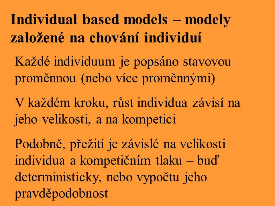 Individual based models – modely založené na chování individuí