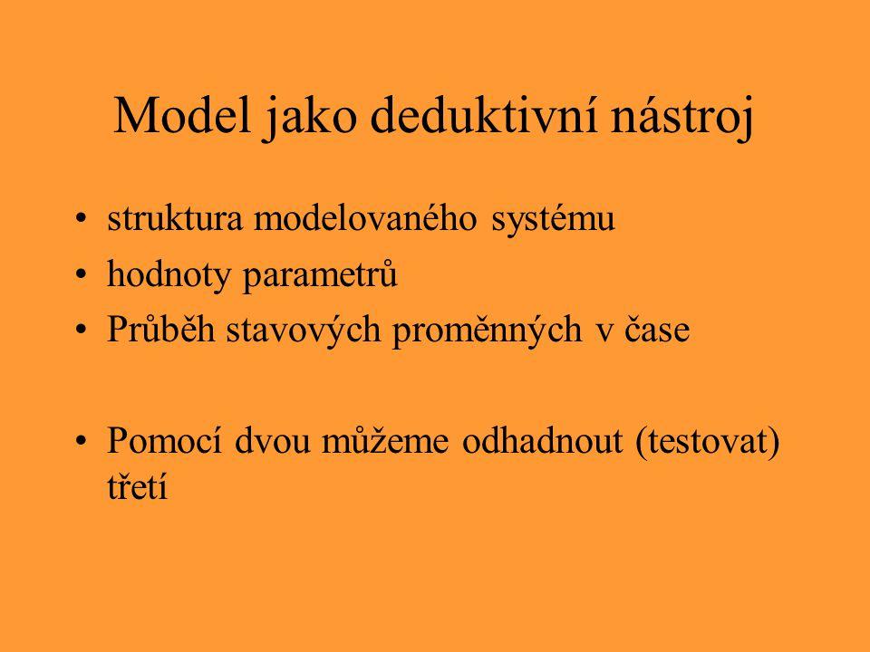 Model jako deduktivní nástroj