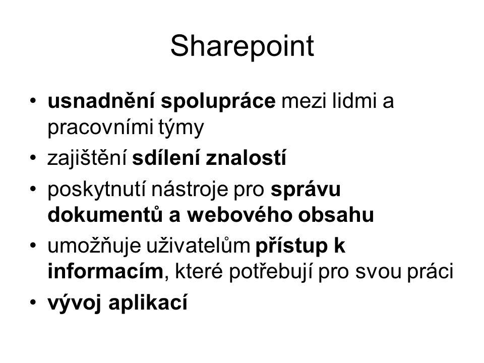 Sharepoint usnadnění spolupráce mezi lidmi a pracovními týmy