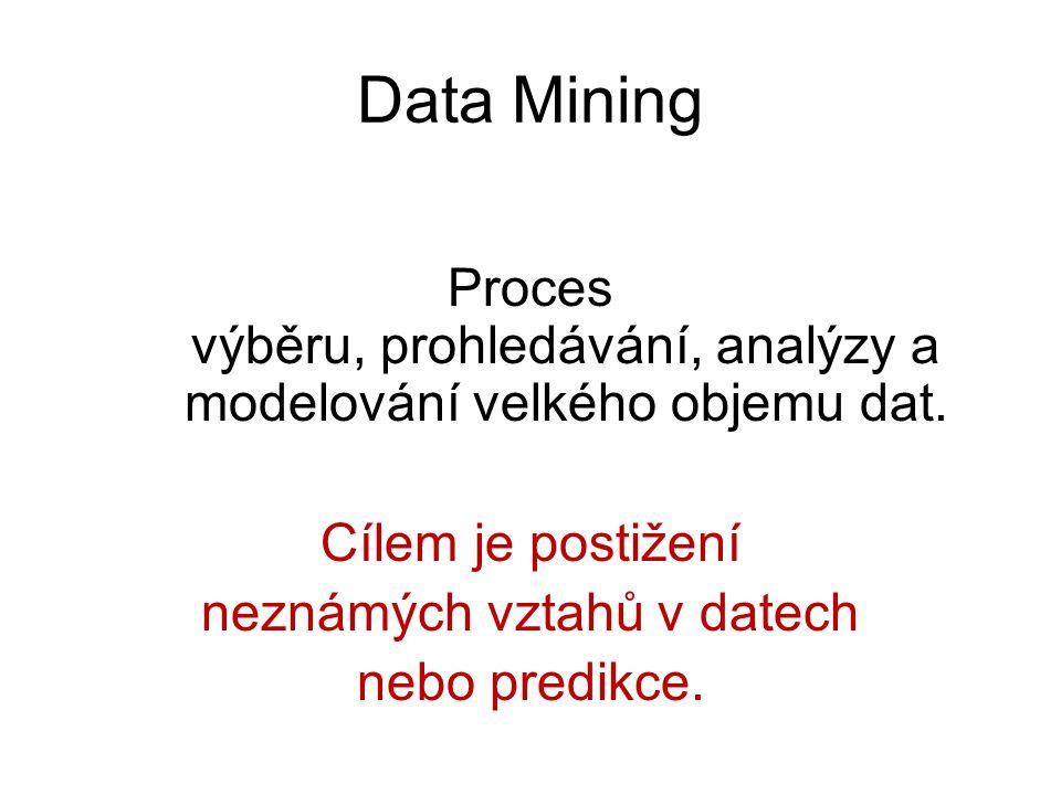 Data Mining Proces výběru, prohledávání, analýzy a modelování velkého objemu dat. Cílem je postižení.
