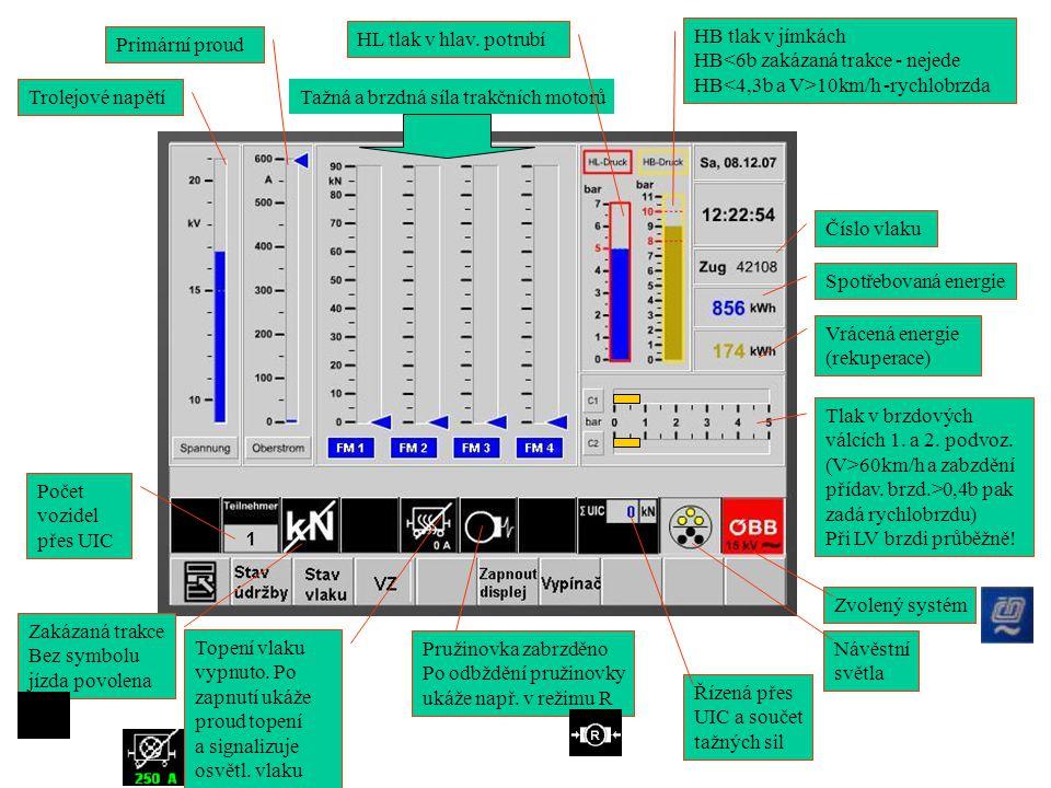 Primární proud HL tlak v hlav. potrubí. HB tlak v jímkách. HB<6b zakázaná trakce - nejede. HB<4,3b a V>10km/h -rychlobrzda.