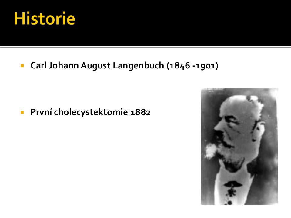 Historie Carl Johann August Langenbuch (1846 -1901)