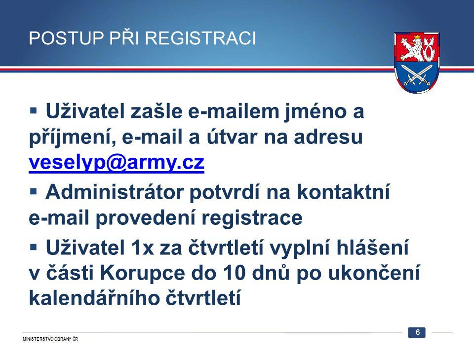 Administrátor potvrdí na kontaktní e-mail provedení registrace