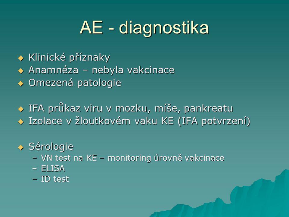 AE - diagnostika Klinické příznaky Anamnéza – nebyla vakcinace