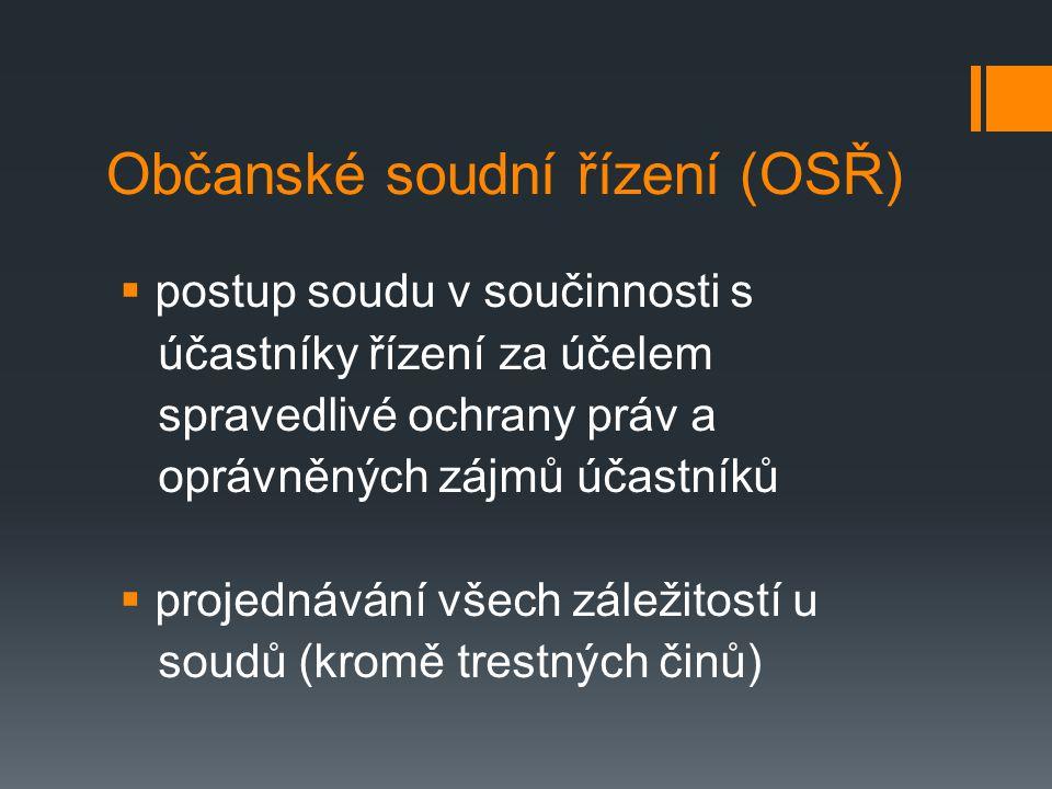 Občanské soudní řízení (OSŘ)