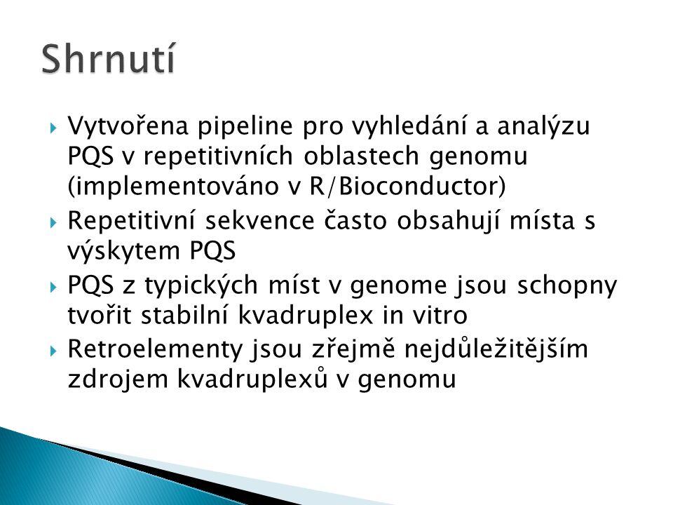 Shrnutí Vytvořena pipeline pro vyhledání a analýzu PQS v repetitivních oblastech genomu (implementováno v R/Bioconductor)