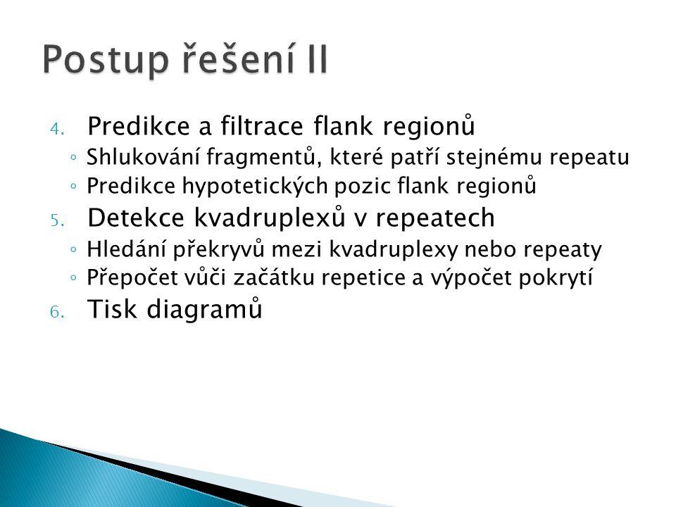 Postup řešení II Predikce a filtrace flank regionů