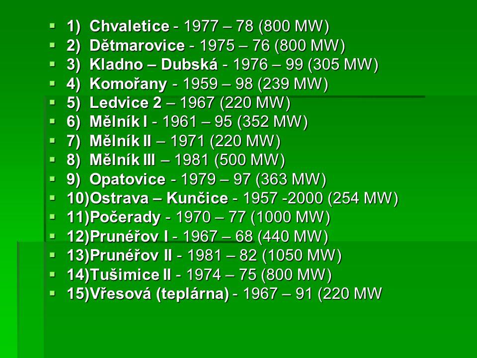 1) Chvaletice - 1977 – 78 (800 MW) 2) Dětmarovice - 1975 – 76 (800 MW) 3) Kladno – Dubská - 1976 – 99 (305 MW)