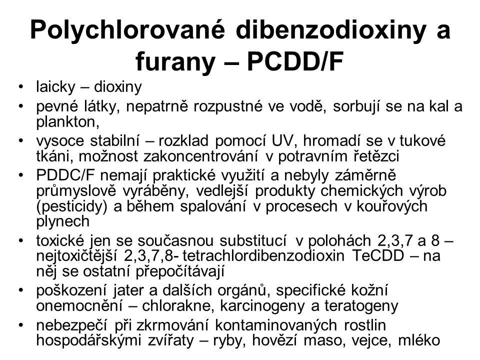 Polychlorované dibenzodioxiny a furany – PCDD/F