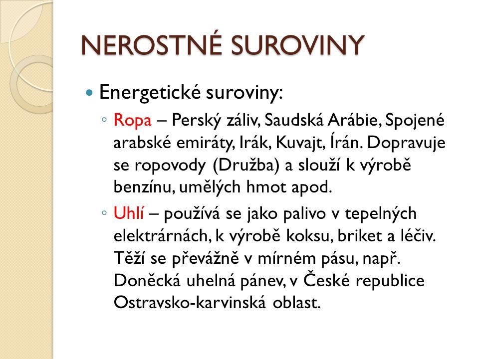 NEROSTNÉ SUROVINY Energetické suroviny: