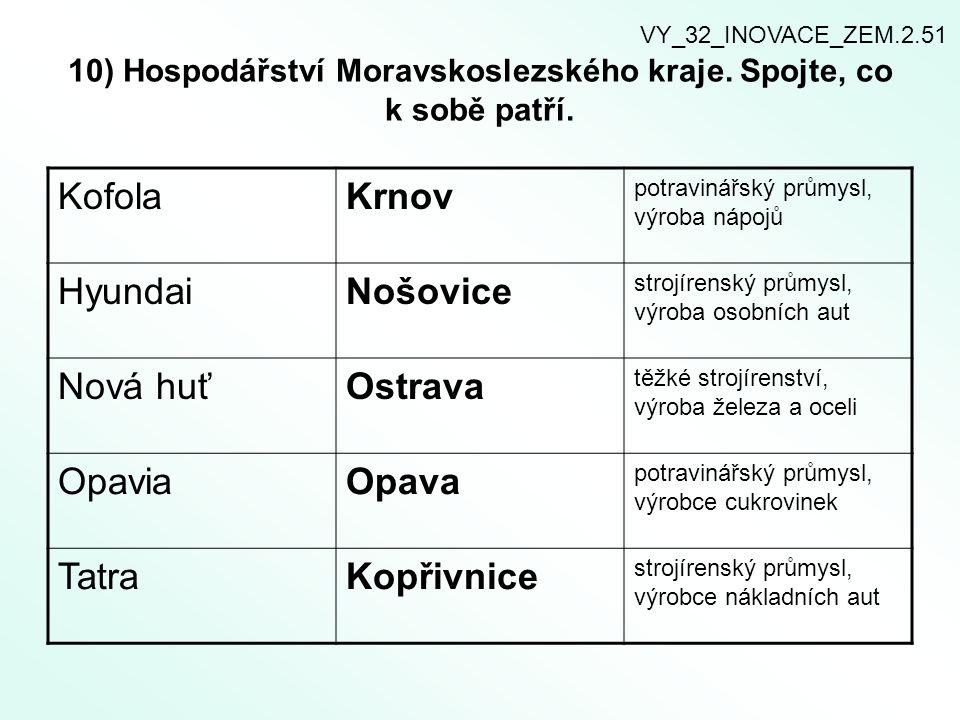 10) Hospodářství Moravskoslezského kraje. Spojte, co k sobě patří.