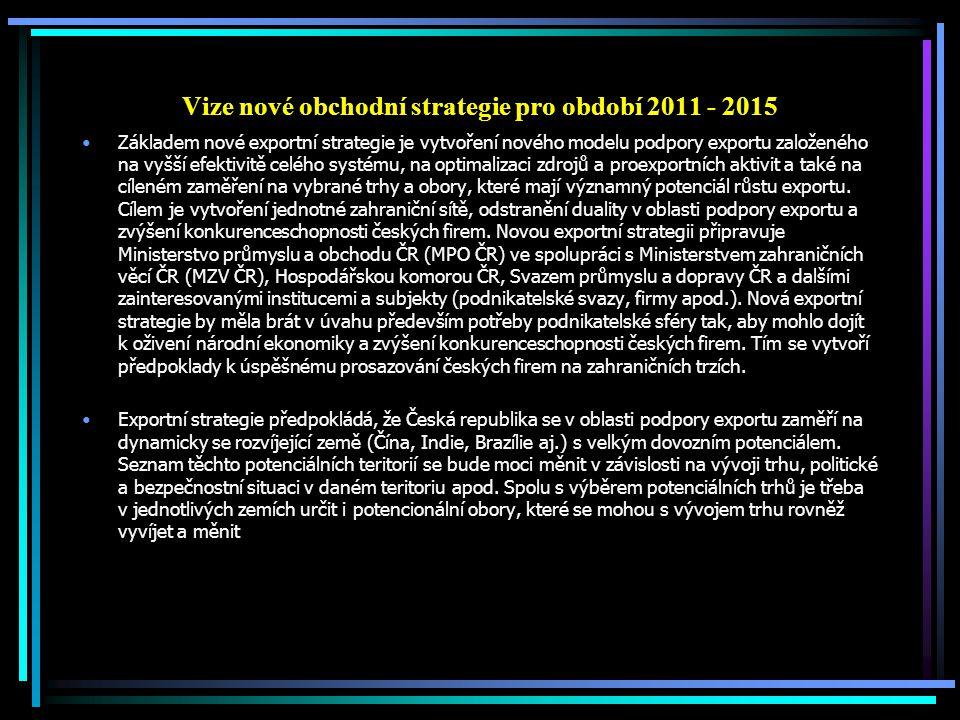 Vize nové obchodní strategie pro období 2011 - 2015
