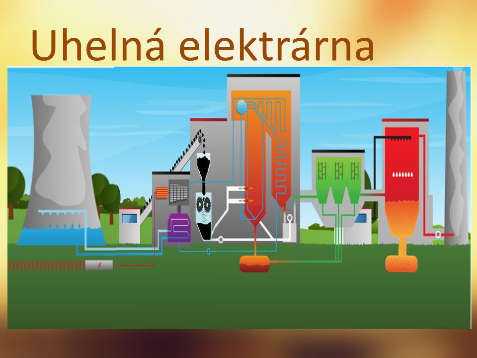 Uhelná elektrárna Energetické produkty: Energosádrovec