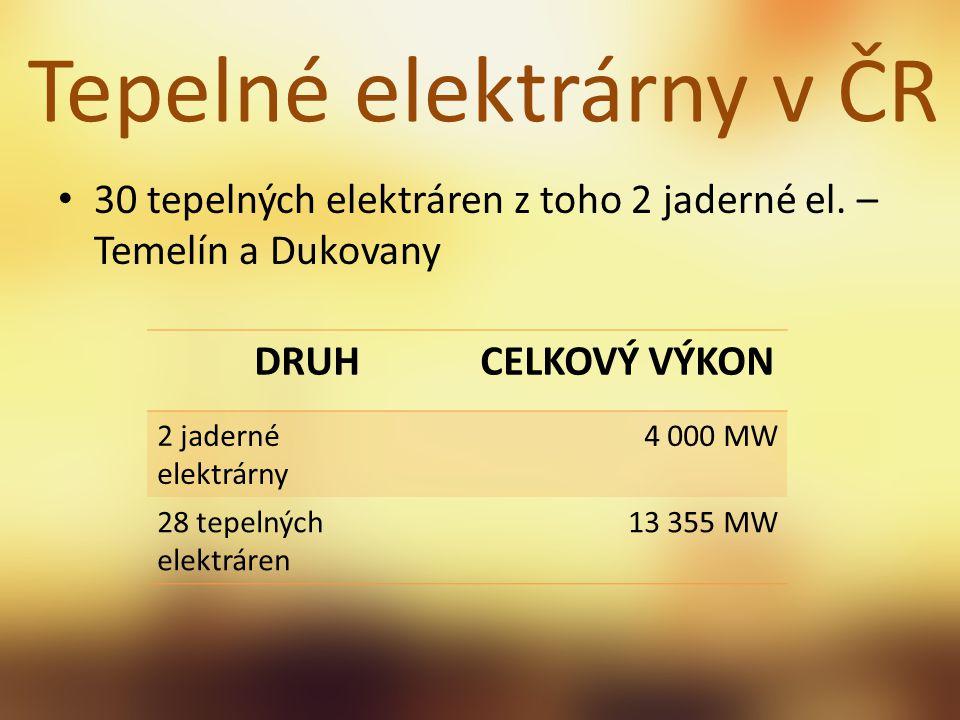 Tepelné elektrárny v ČR