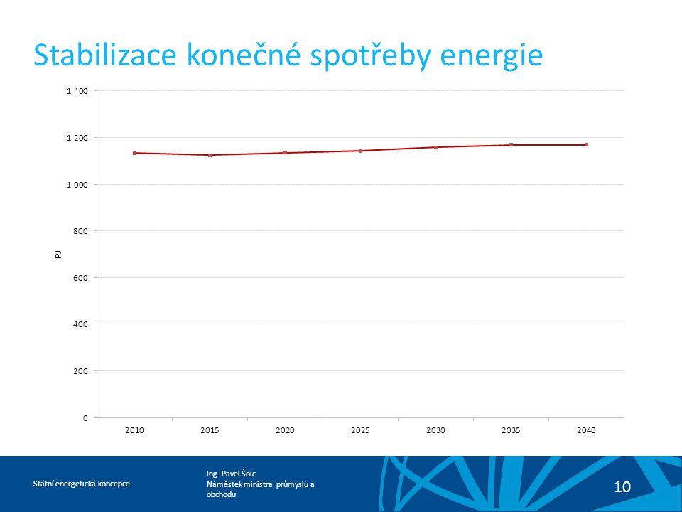 Stabilizace konečné spotřeby energie