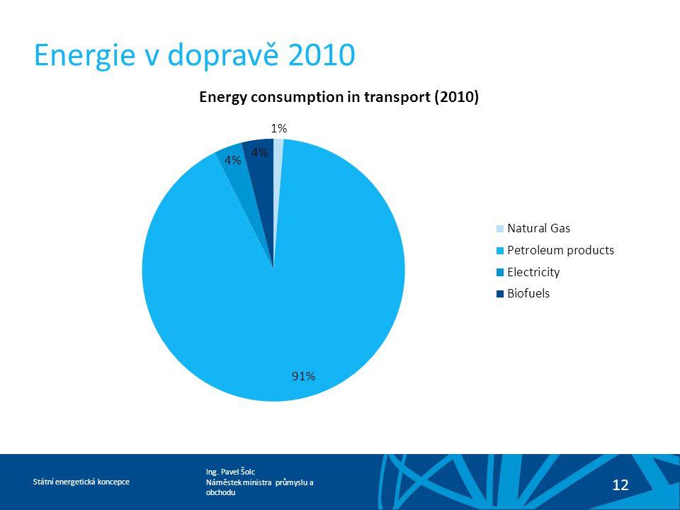 Energie v dopravě 2010