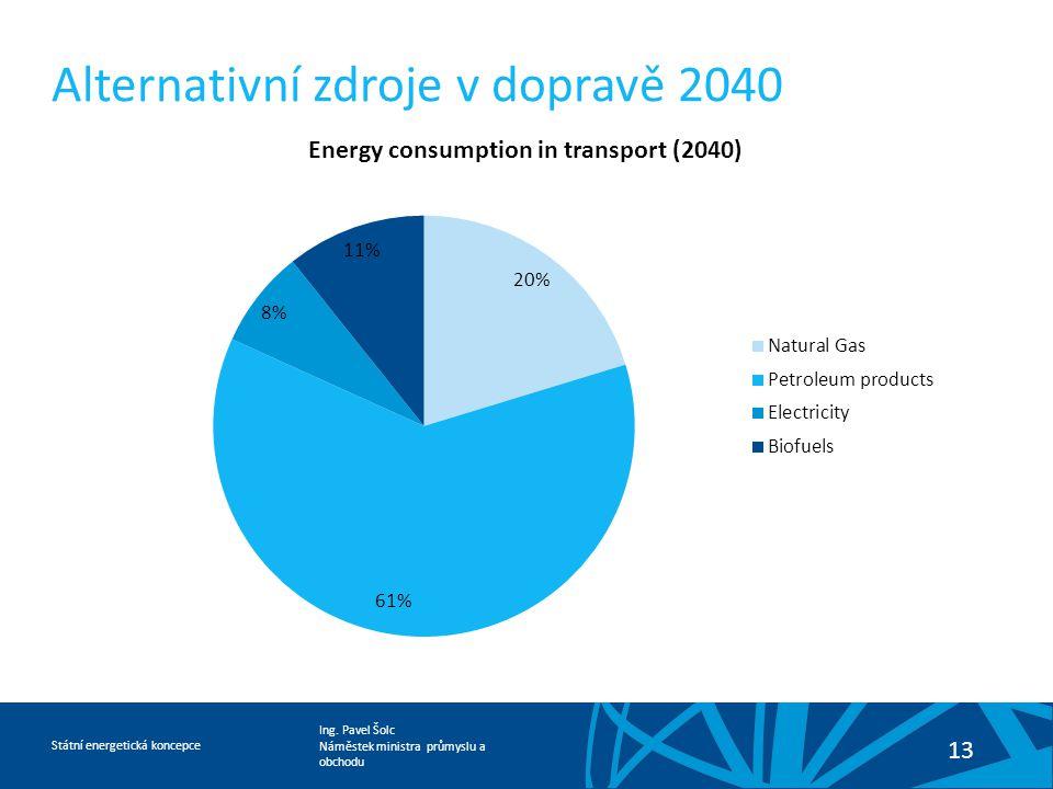 Alternativní zdroje v dopravě 2040