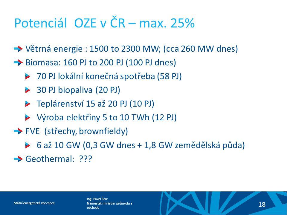 Potenciál OZE v ČR – max. 25%