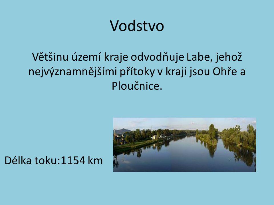 Vodstvo Délka toku:1154 km.