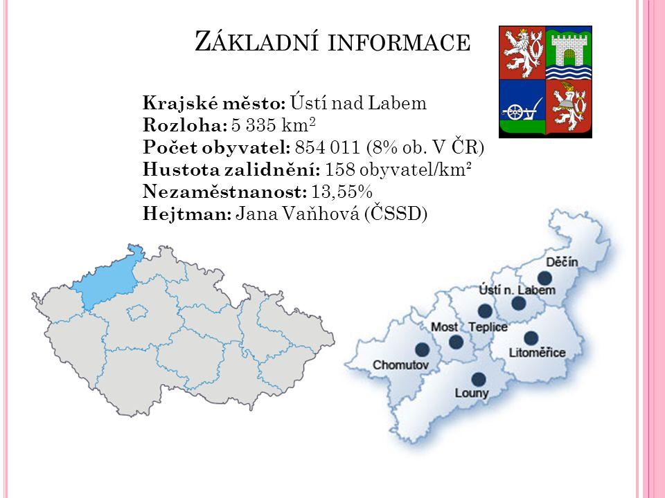 Základní informace Krajské město: Ústí nad Labem Rozloha: 5 335 km2