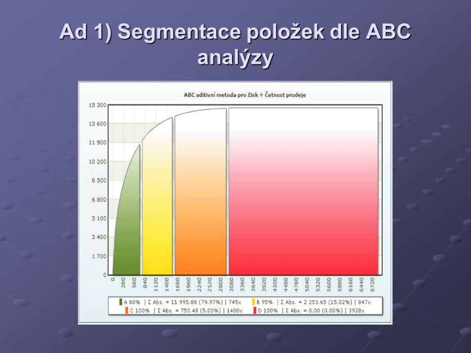 Ad 1) Segmentace položek dle ABC analýzy