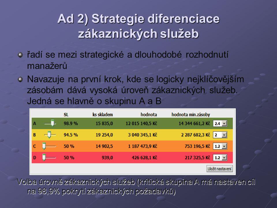 Ad 2) Strategie diferenciace zákaznických služeb