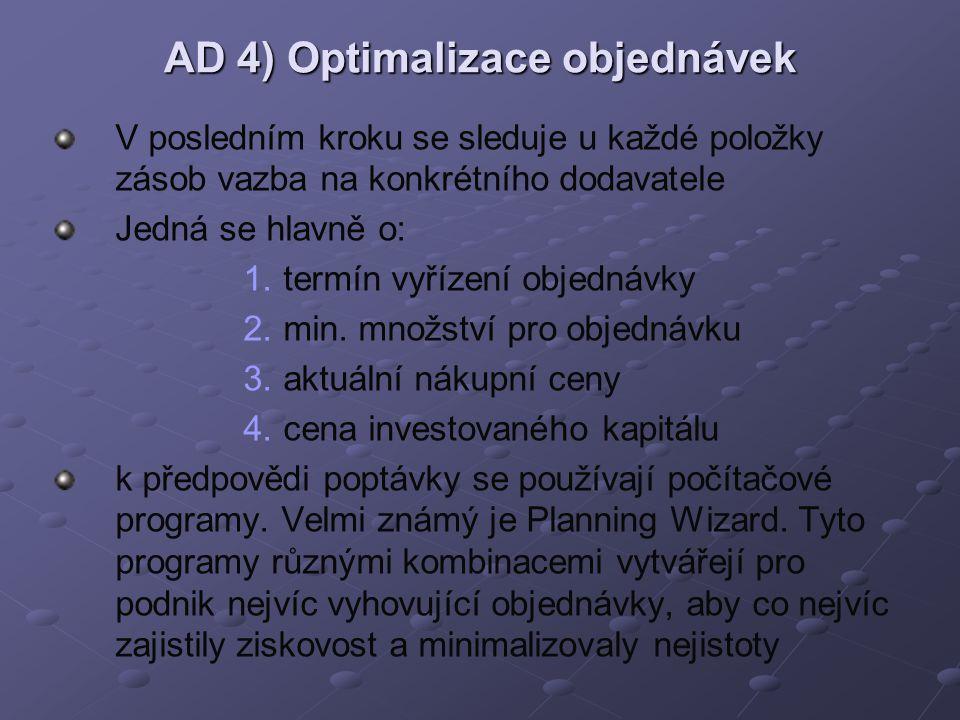 AD 4) Optimalizace objednávek