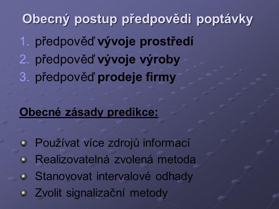 Obecný postup předpovědi poptávky
