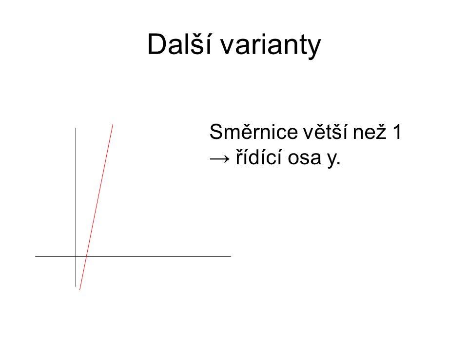 Další varianty Směrnice větší než 1 → řídící osa y.