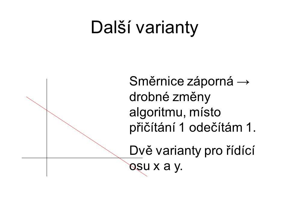 Další varianty Směrnice záporná → drobné změny algoritmu, místo přičítání 1 odečítám 1.