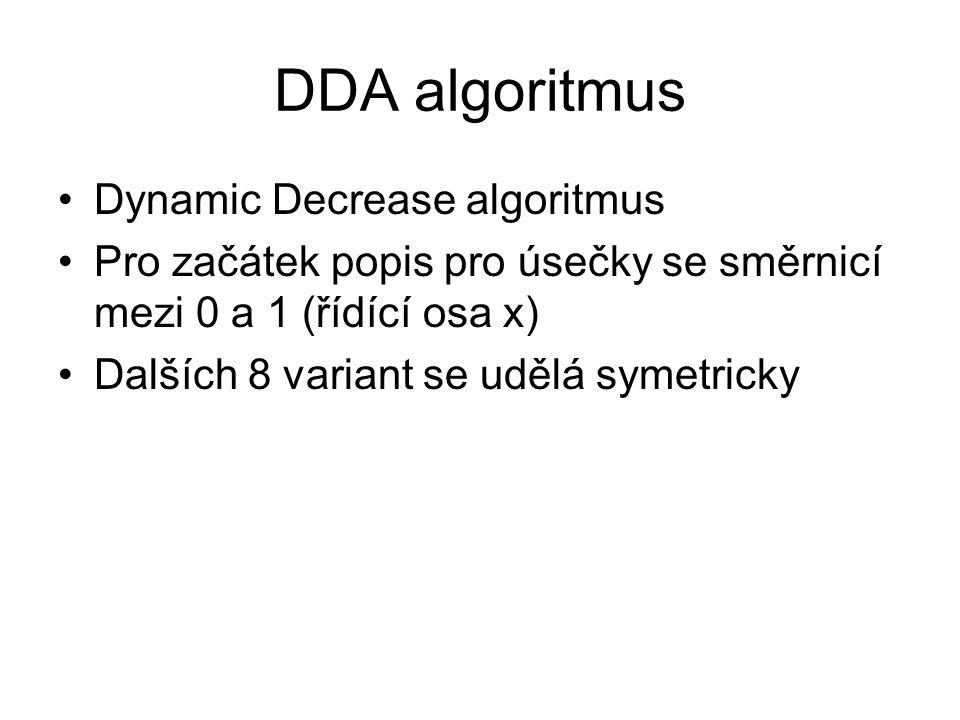 DDA algoritmus Dynamic Decrease algoritmus