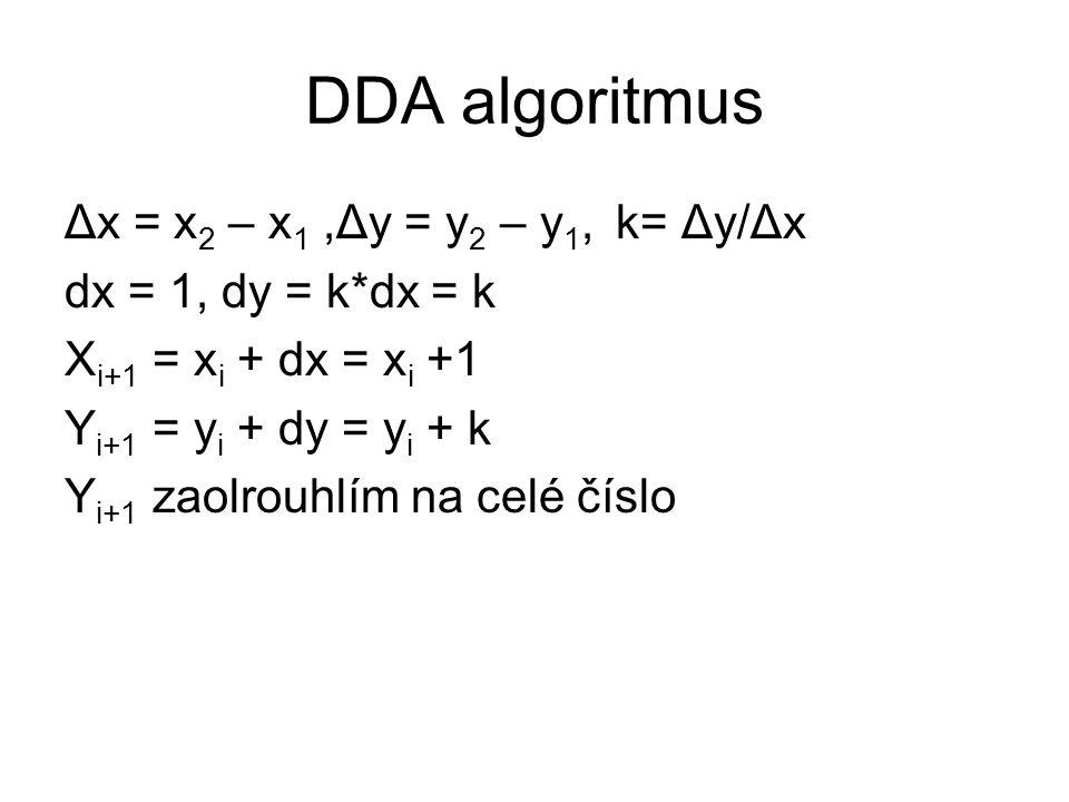 DDA algoritmus Δx = x2 – x1 ,Δy = y2 – y1, k= Δy/Δx
