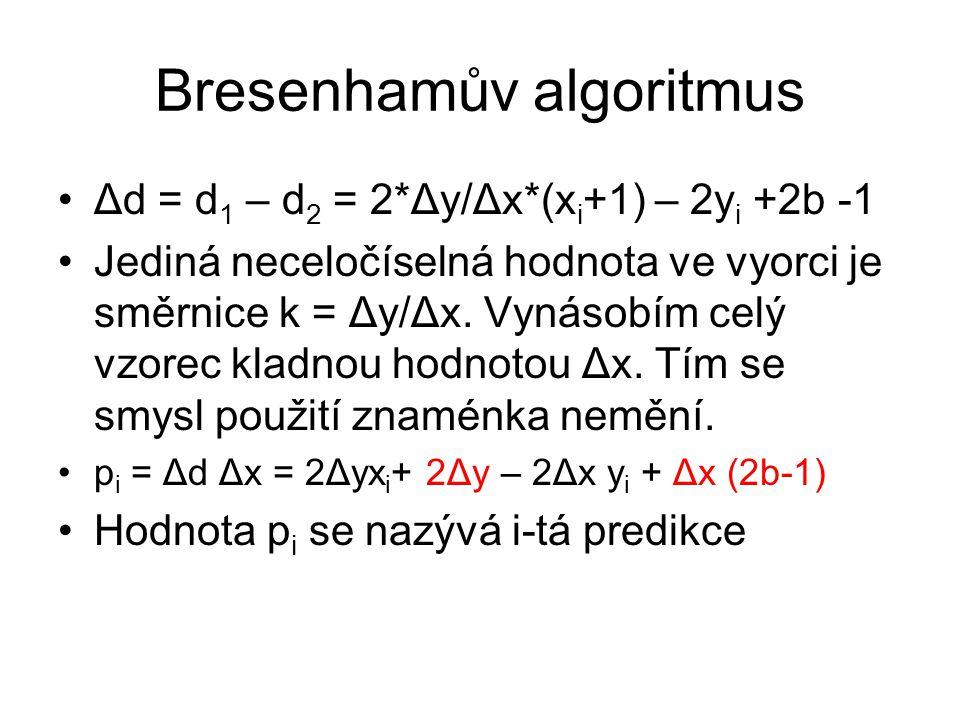 Bresenhamův algoritmus