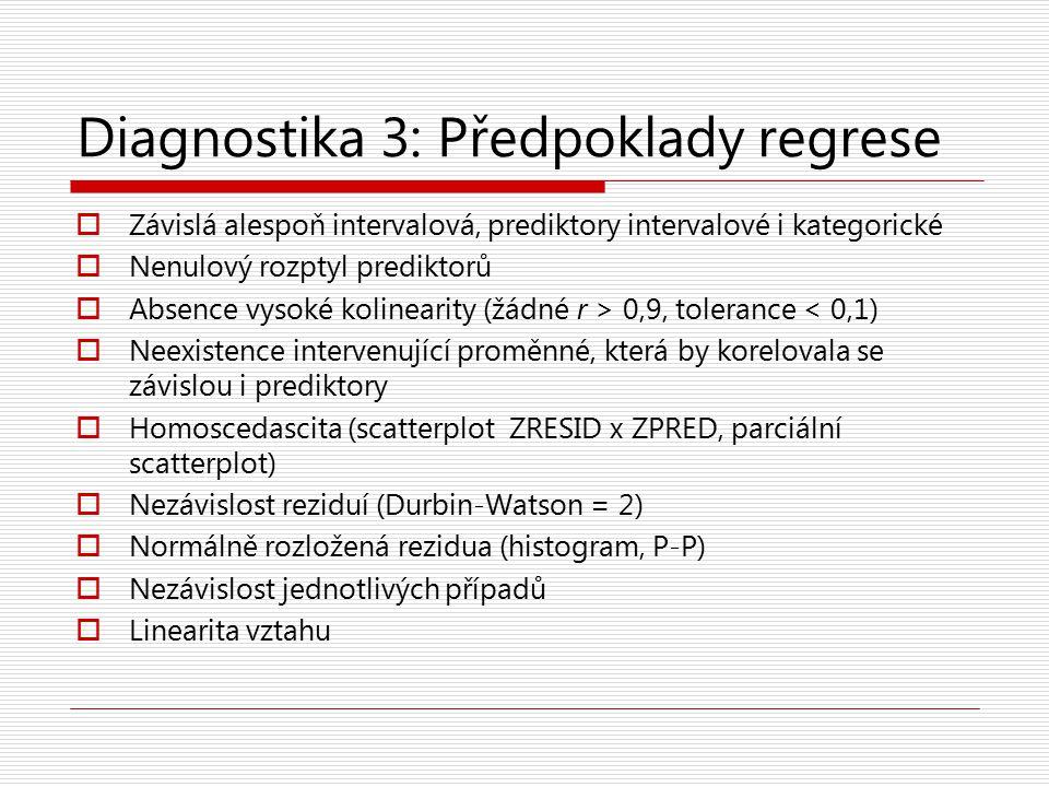 Diagnostika 3: Předpoklady regrese