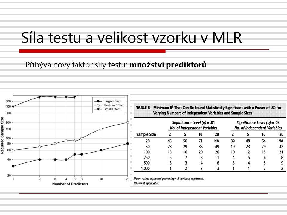 Síla testu a velikost vzorku v MLR