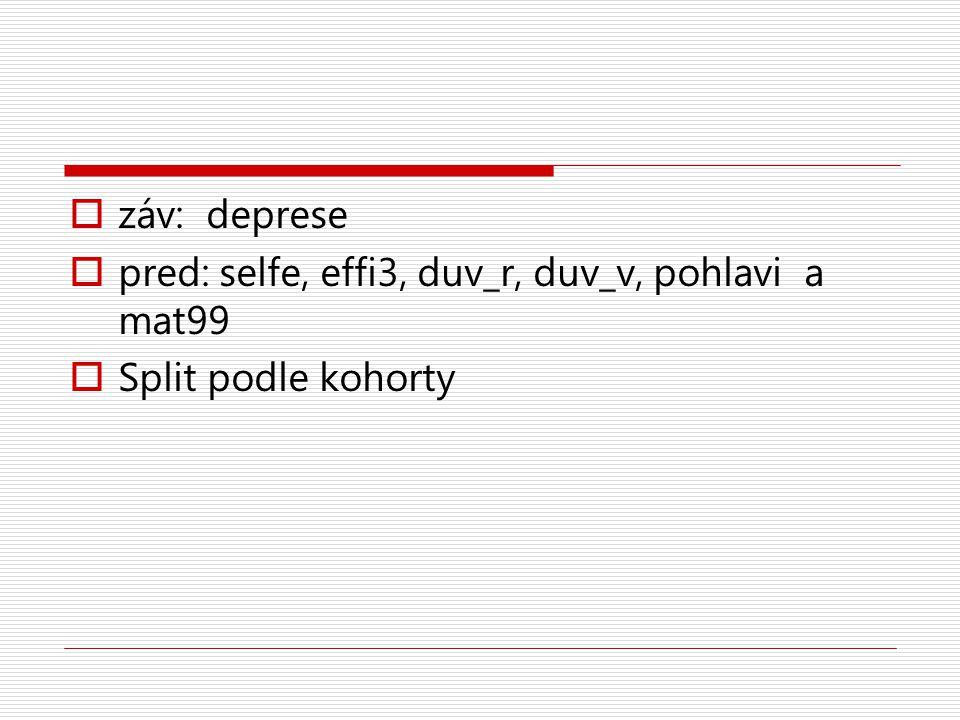 záv: deprese pred: selfe, effi3, duv_r, duv_v, pohlavi a mat99 Split podle kohorty